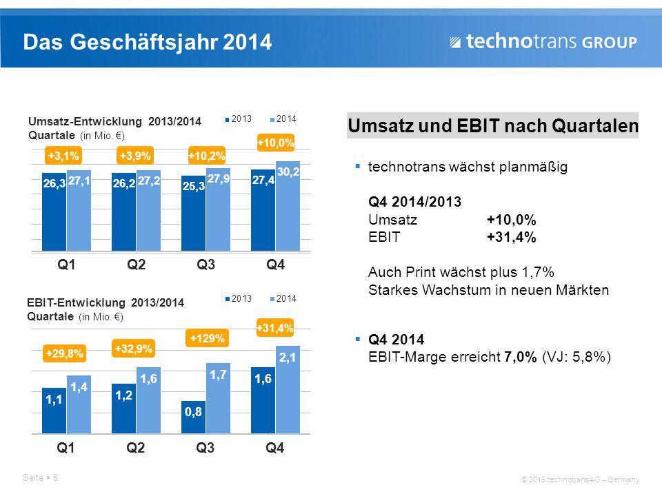 Das Geschäftsjahr 2014 Umsatz und EBIT nach Quartalen