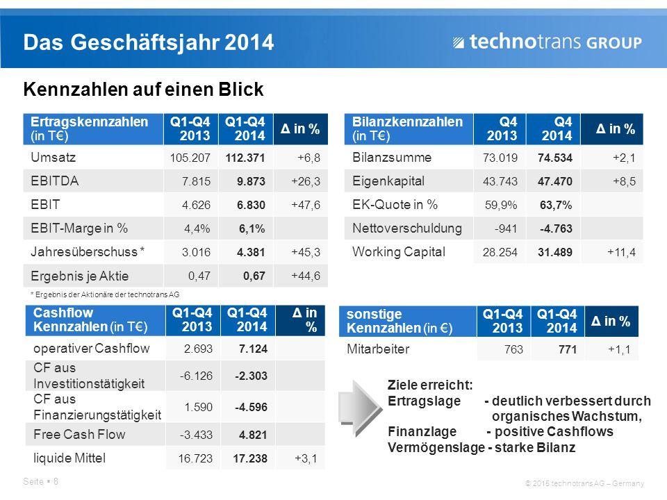 Das Geschäftsjahr 2014 Kennzahlen auf einen Blick