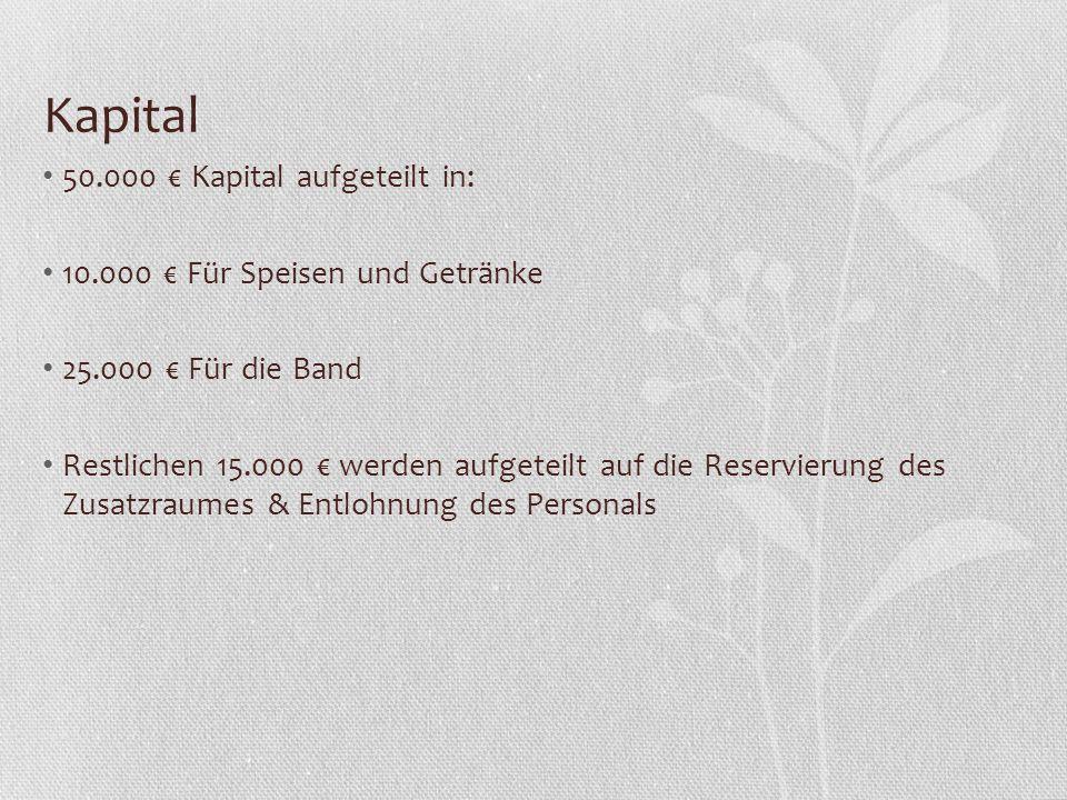 Kapital 50.000 € Kapital aufgeteilt in: