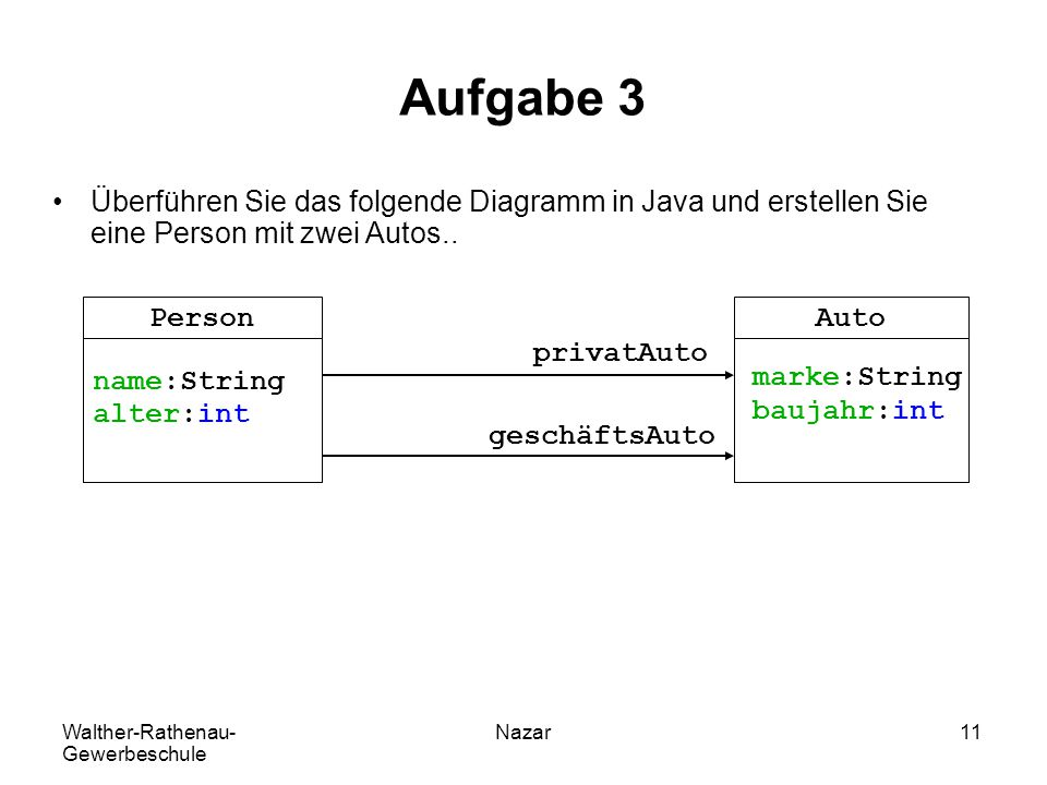 Aufgabe 3 Überführen Sie das folgende Diagramm in Java und erstellen Sie eine Person mit zwei Autos..