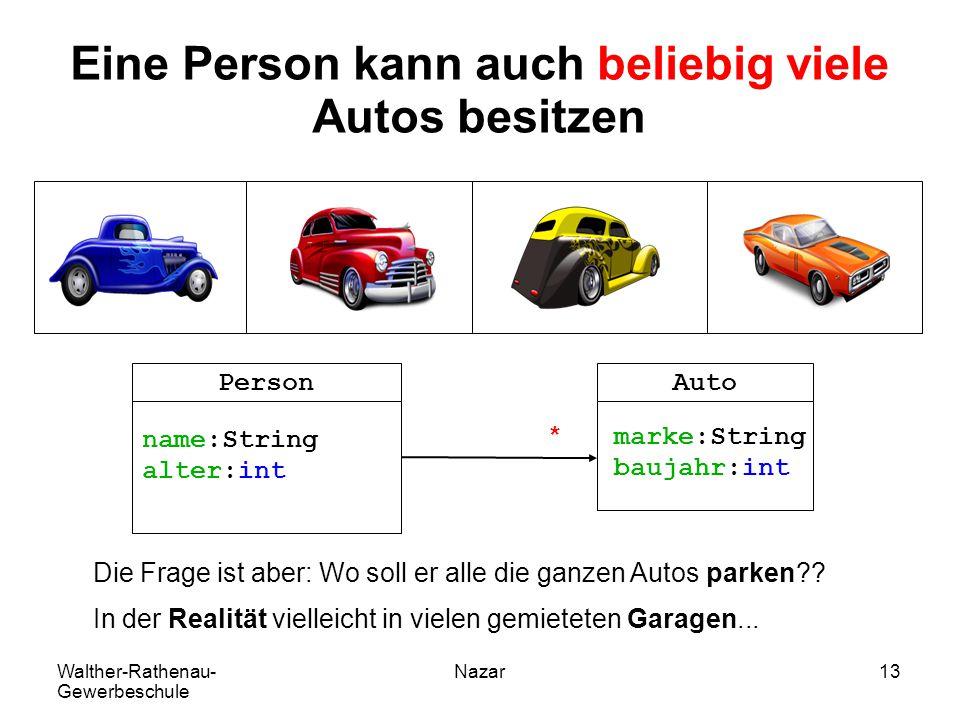 Eine Person kann auch beliebig viele Autos besitzen