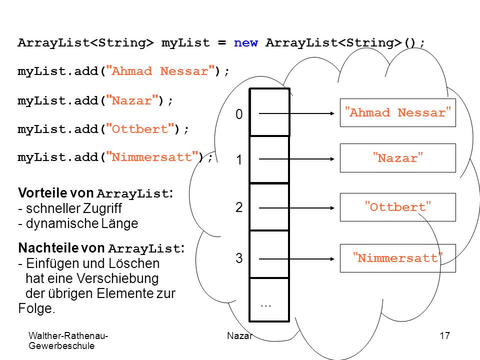 ArrayList<String> myList = new ArrayList<String>();