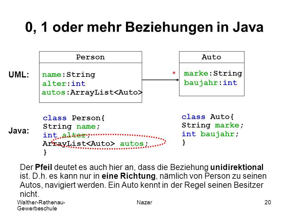 0, 1 oder mehr Beziehungen in Java