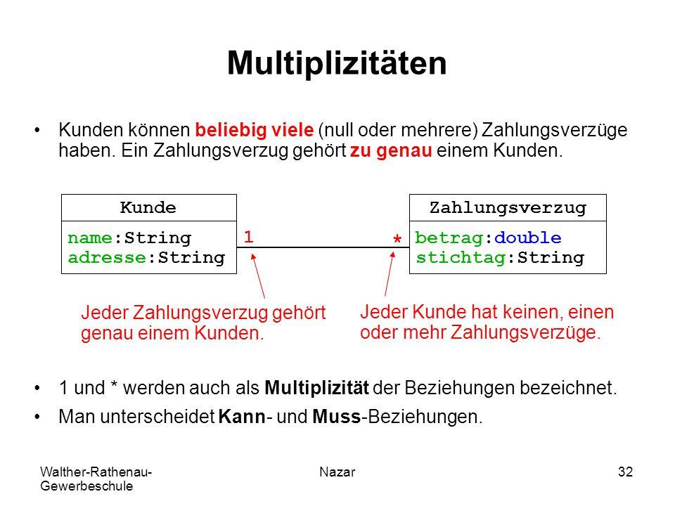 Multiplizitäten Kunden können beliebig viele (null oder mehrere) Zahlungsverzüge haben. Ein Zahlungsverzug gehört zu genau einem Kunden.