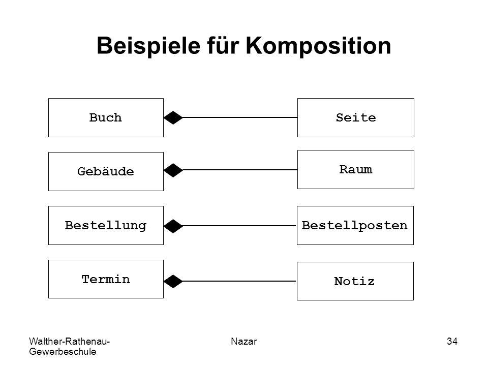 Beispiele für Komposition