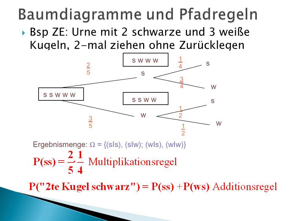 Baumdiagramme und Pfadregeln
