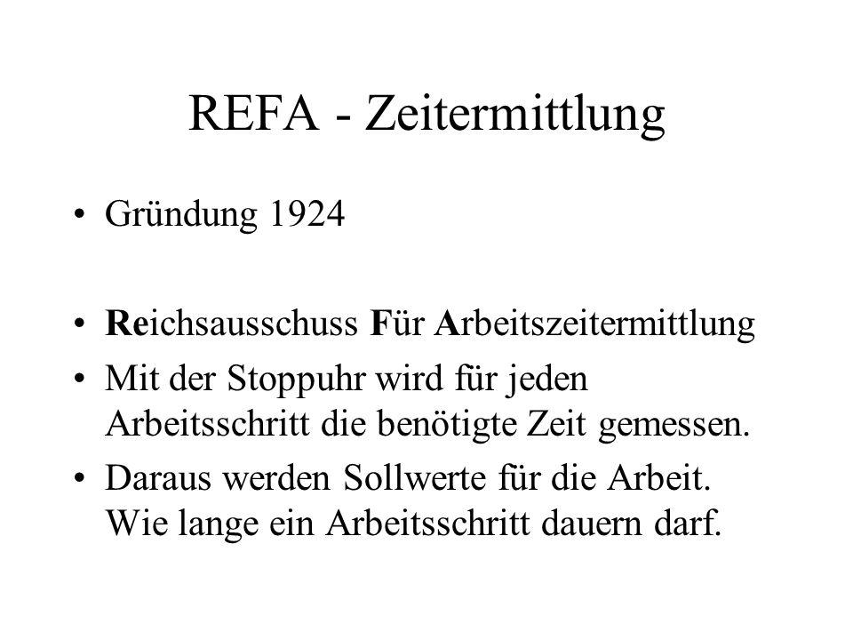 REFA - Zeitermittlung Gründung 1924