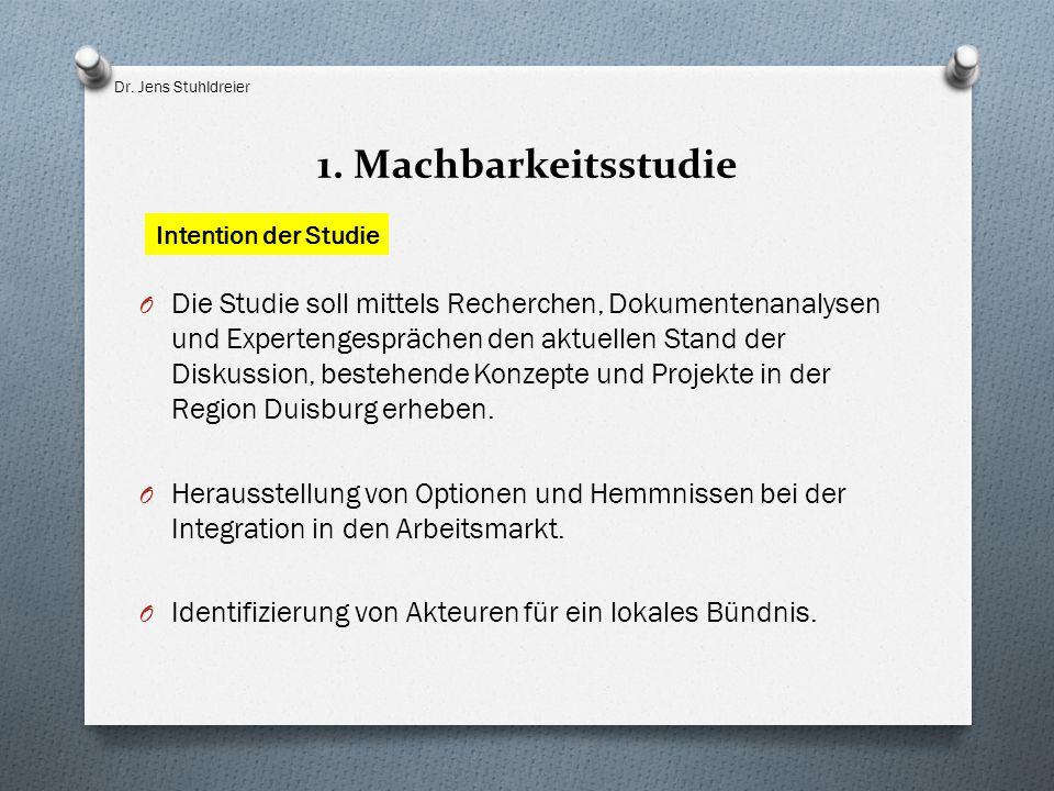 Dr. Jens Stuhldreier 1. Machbarkeitsstudie. Intention der Studie.