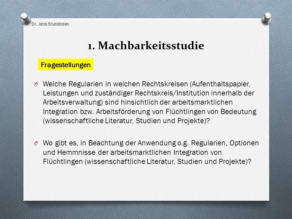 Dr. Jens Stuhldreier 1. Machbarkeitsstudie. Fragestellungen.
