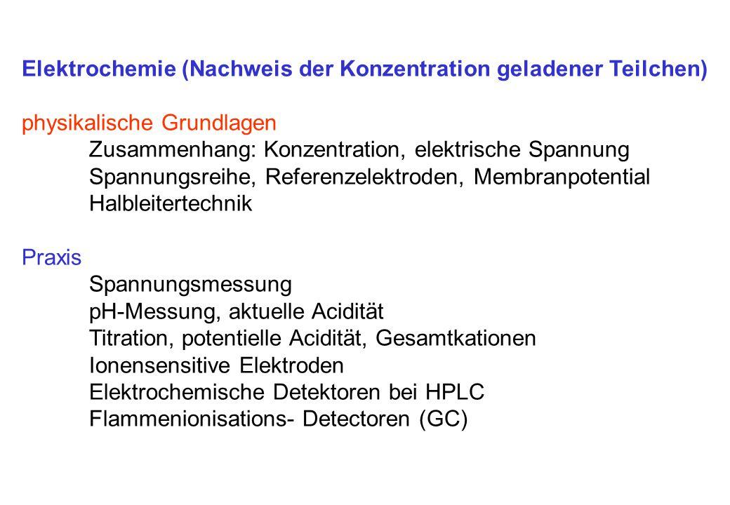 Elektrochemie (Nachweis der Konzentration geladener Teilchen)