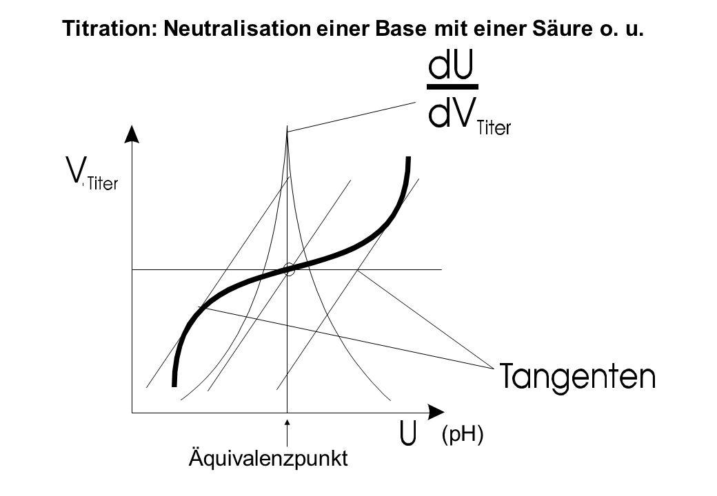 Titration: Neutralisation einer Base mit einer Säure o. u.