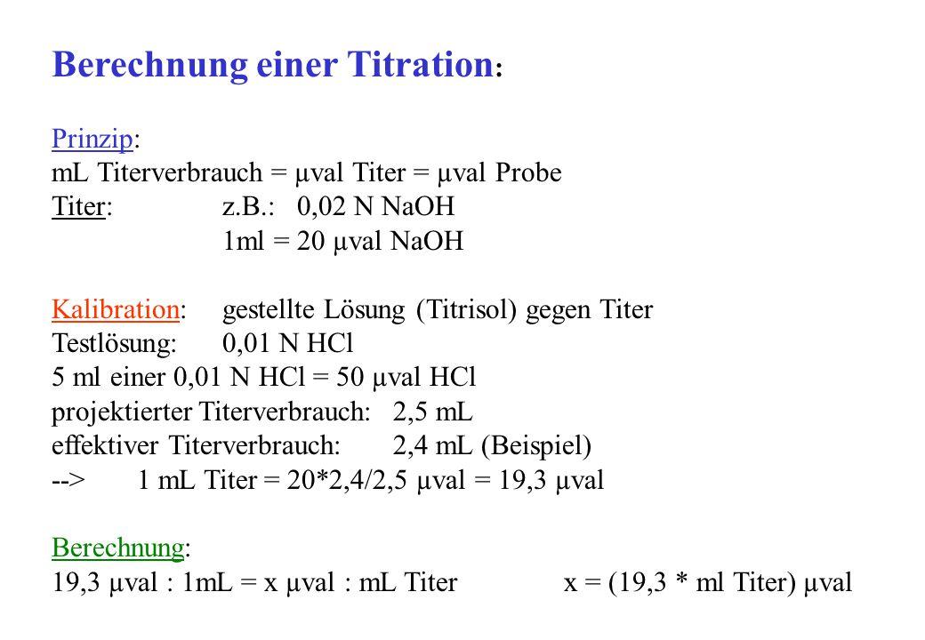 Berechnung einer Titration: