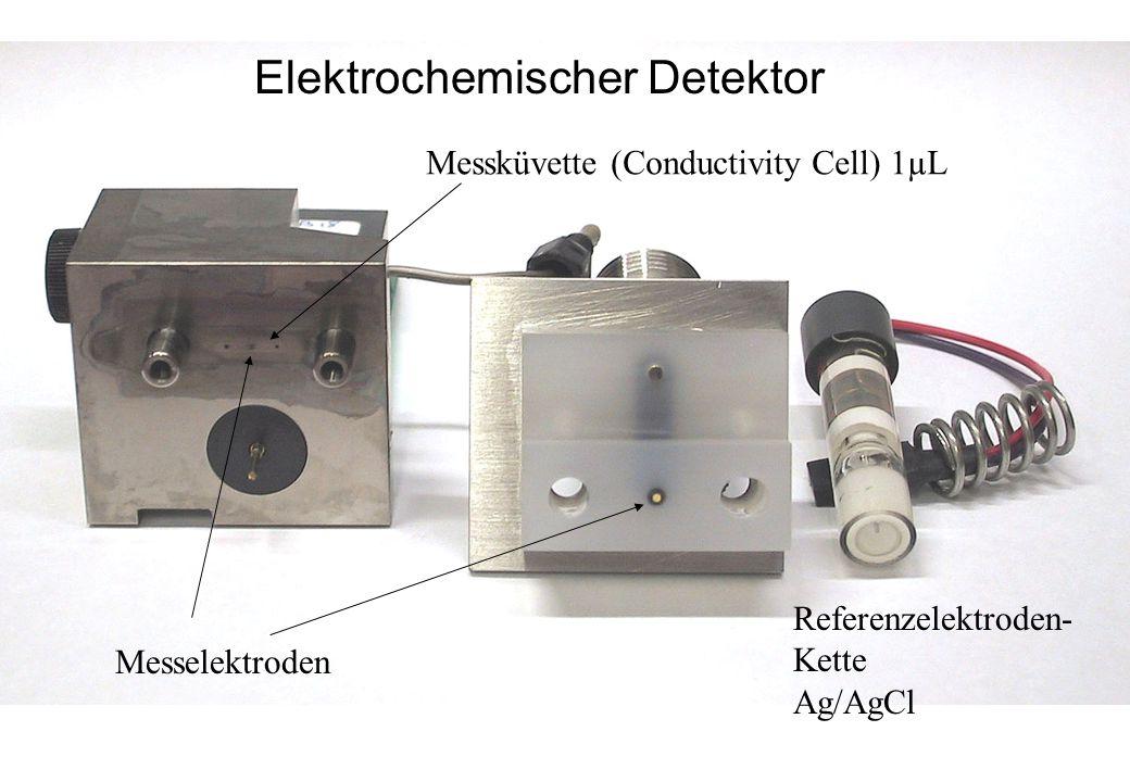 Elektrochemischer Detektor