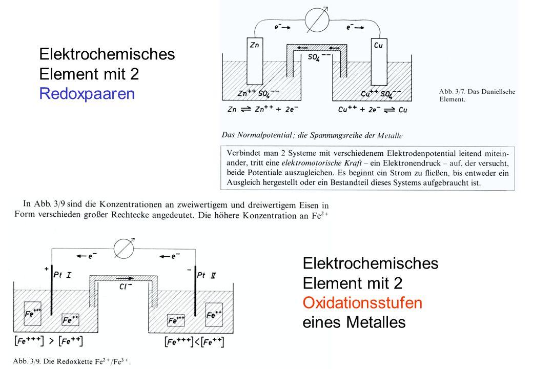 Elektrochemisches Element mit 2. Redoxpaaren. Elektrochemisches. Element mit 2. Oxidationsstufen.