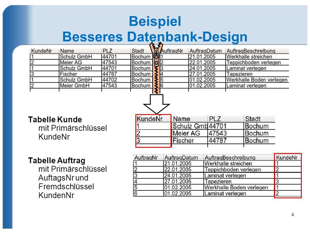 Besseres Datenbank-Design