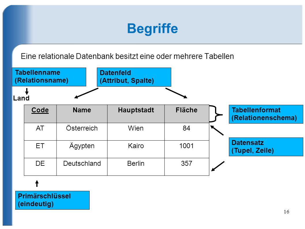 Begriffe Eine relationale Datenbank besitzt eine oder mehrere Tabellen