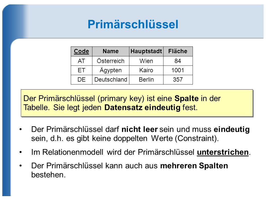 Primärschlüssel Code. Name. Hauptstadt. Fläche. AT. Österreich. Wien. 84. ET. Ägypten. Kairo.