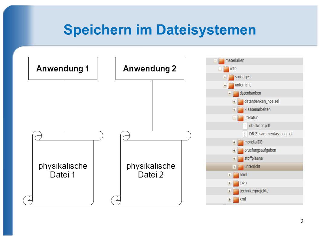 Speichern im Dateisystemen