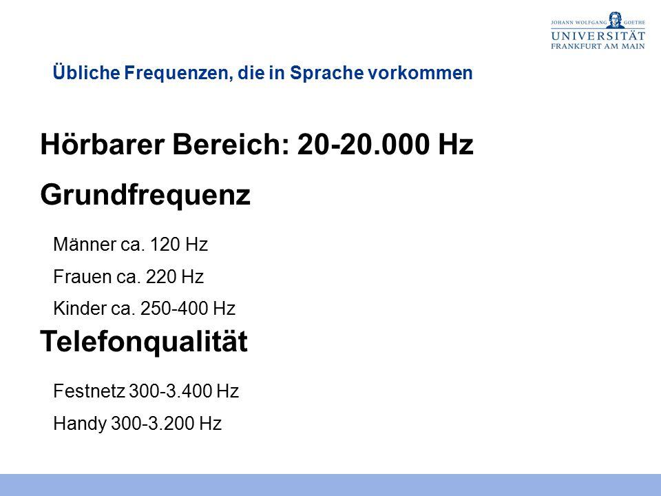 Hörbarer Bereich: 20-20.000 Hz Grundfrequenz Telefonqualität