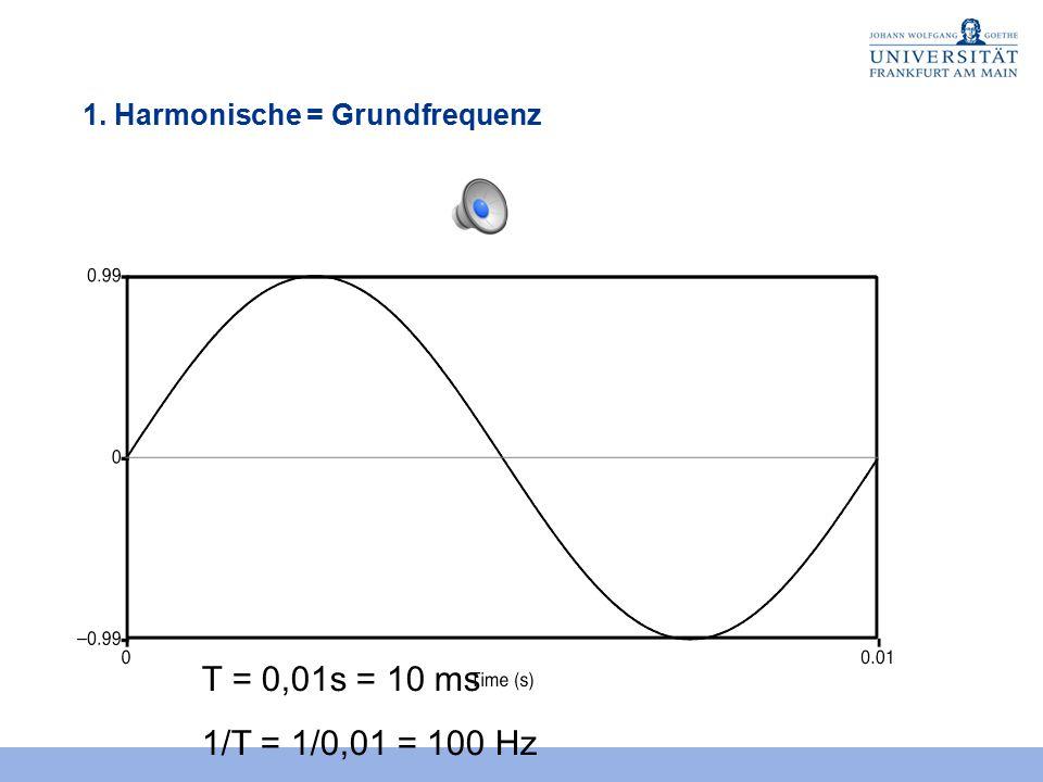 1. Harmonische = Grundfrequenz