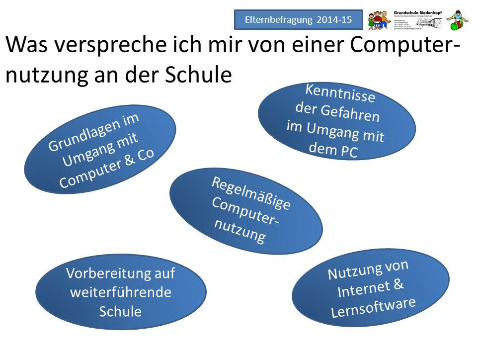 Was verspreche ich mir von einer Computer-nutzung an der Schule