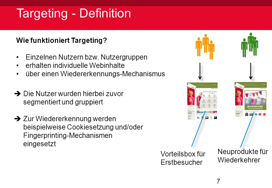 Targeting - Definition