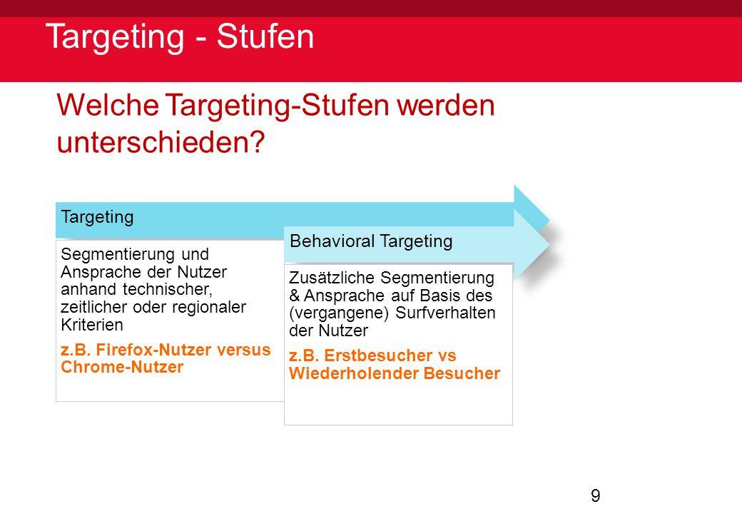 Targeting - Stufen Welche Targeting-Stufen werden unterschieden