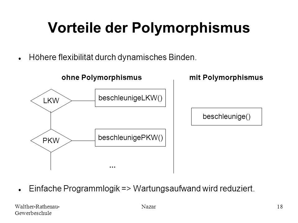 Vorteile der Polymorphismus