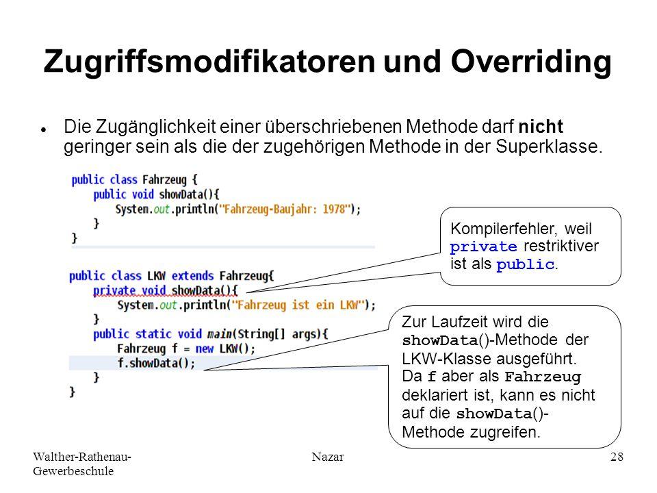 Zugriffsmodifikatoren und Overriding
