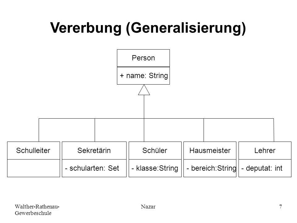 Vererbung (Generalisierung)