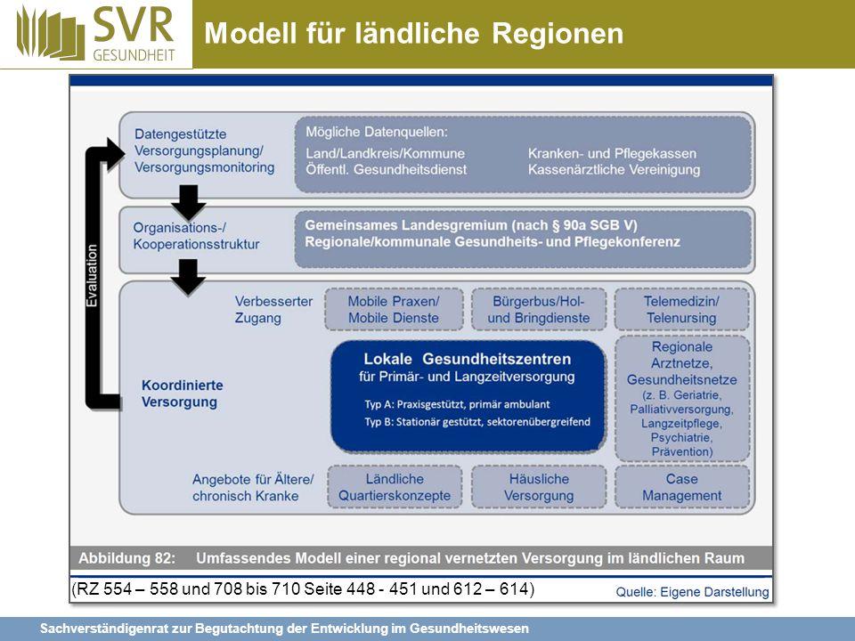 Modell für ländliche Regionen