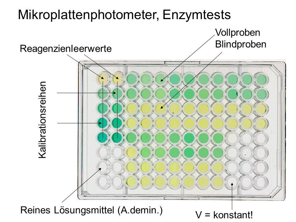 Mikroplattenphotometer, Enzymtests