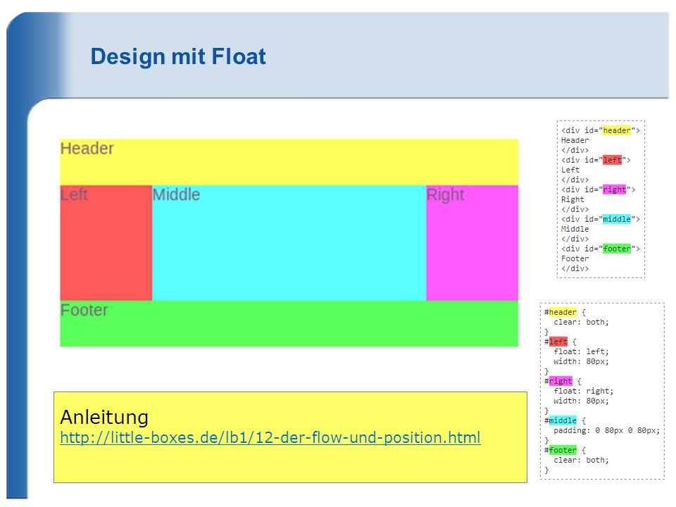 Todo gruppenarbeit css3 float webseite navigationsmen - Div style float right ...