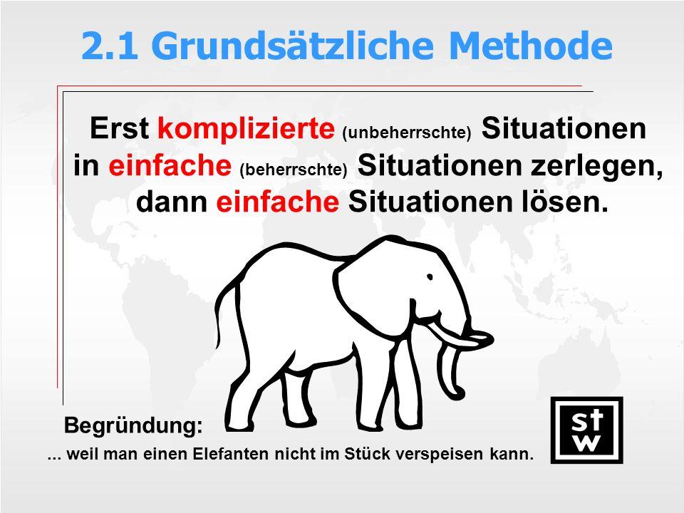 2.1 Grundsätzliche Methode