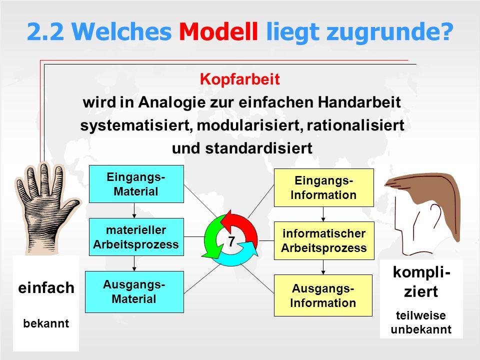 2.2 Welches Modell liegt zugrunde