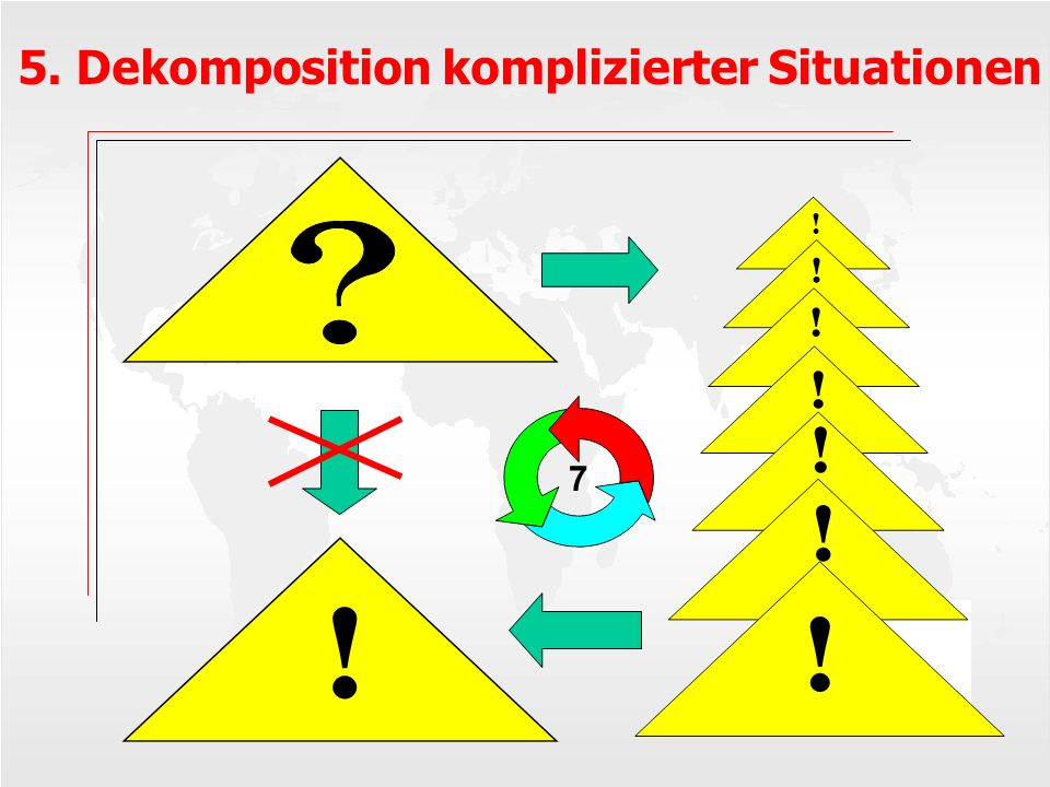 5. Dekomposition komplizierter Situationen