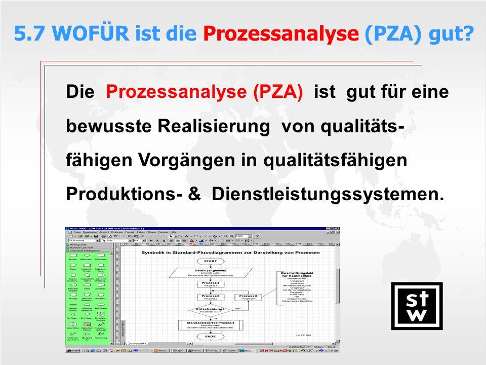5.7 WOFÜR ist die Prozessanalyse (PZA) gut