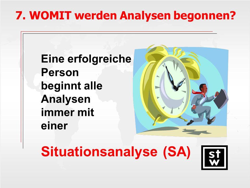 Situationsanalyse (SA)