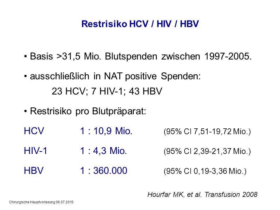 Restrisiko HCV / HIV / HBV