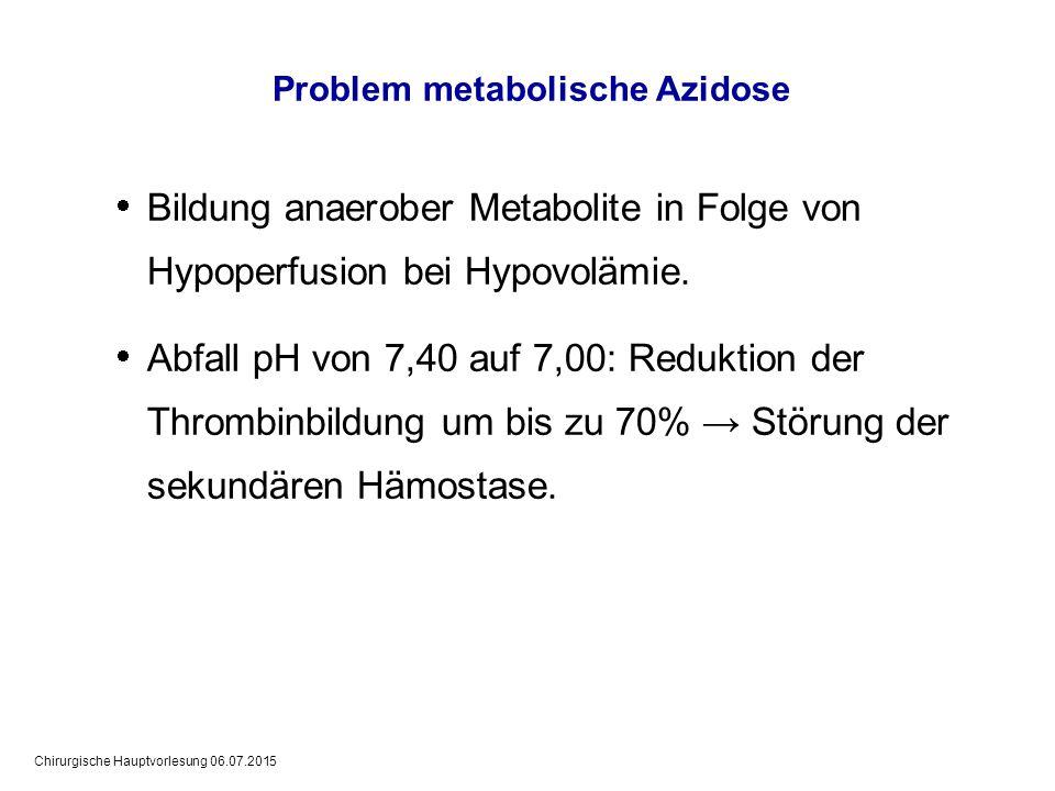 Problem metabolische Azidose