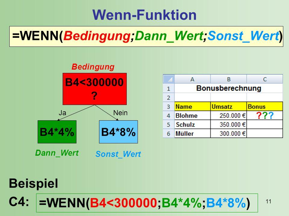 Wenn-Funktion =WENN(Bedingung;Dann_Wert;Sonst_Wert) Beispiel C4: