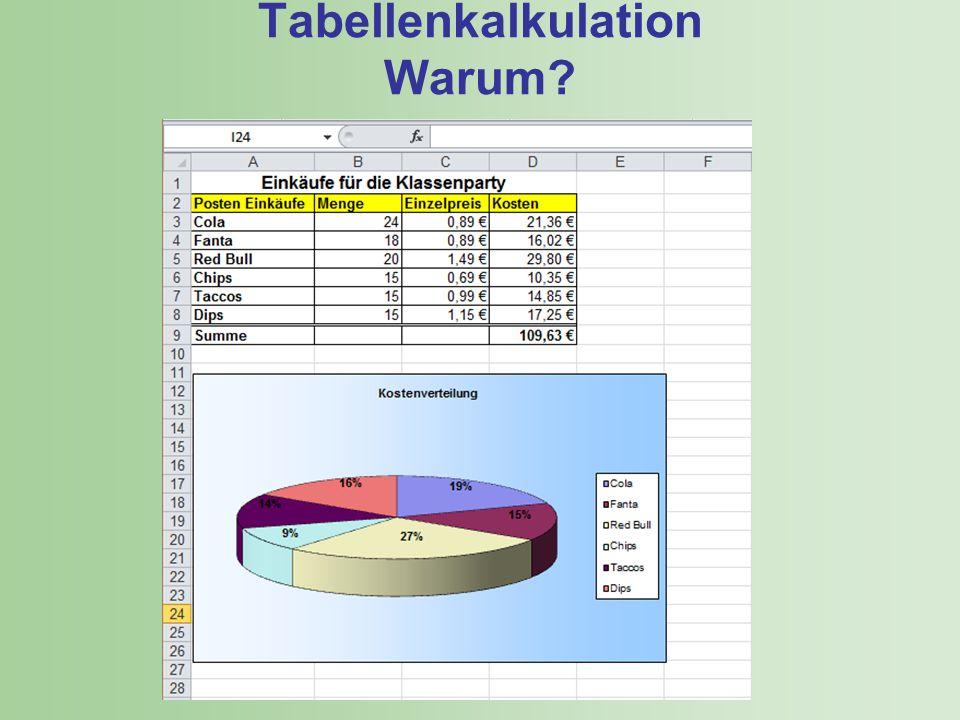 Tabellenkalkulation Warum