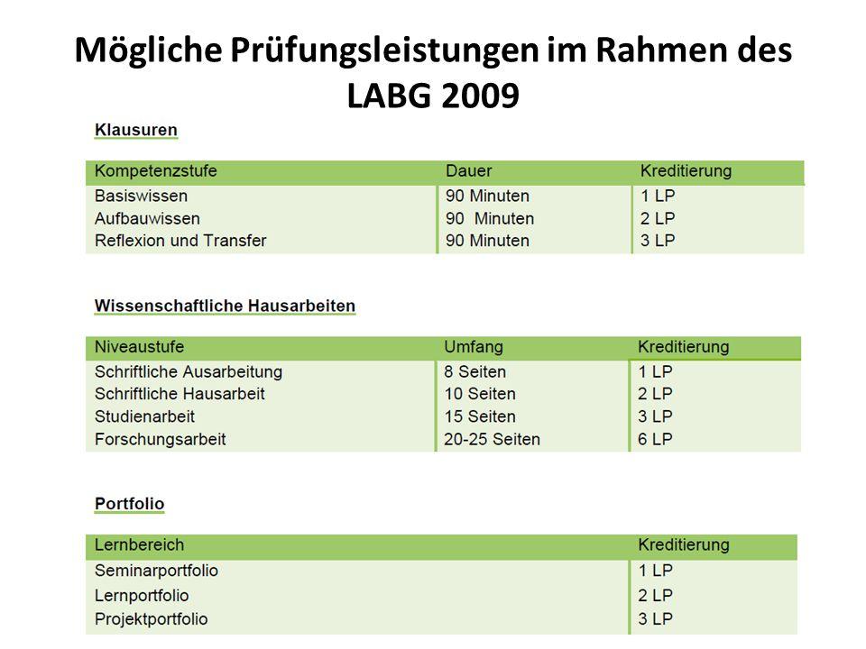 Mögliche Prüfungsleistungen im Rahmen des LABG 2009