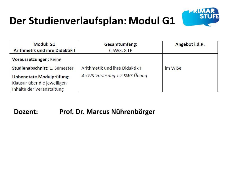 Der Studienverlaufsplan: Modul G1