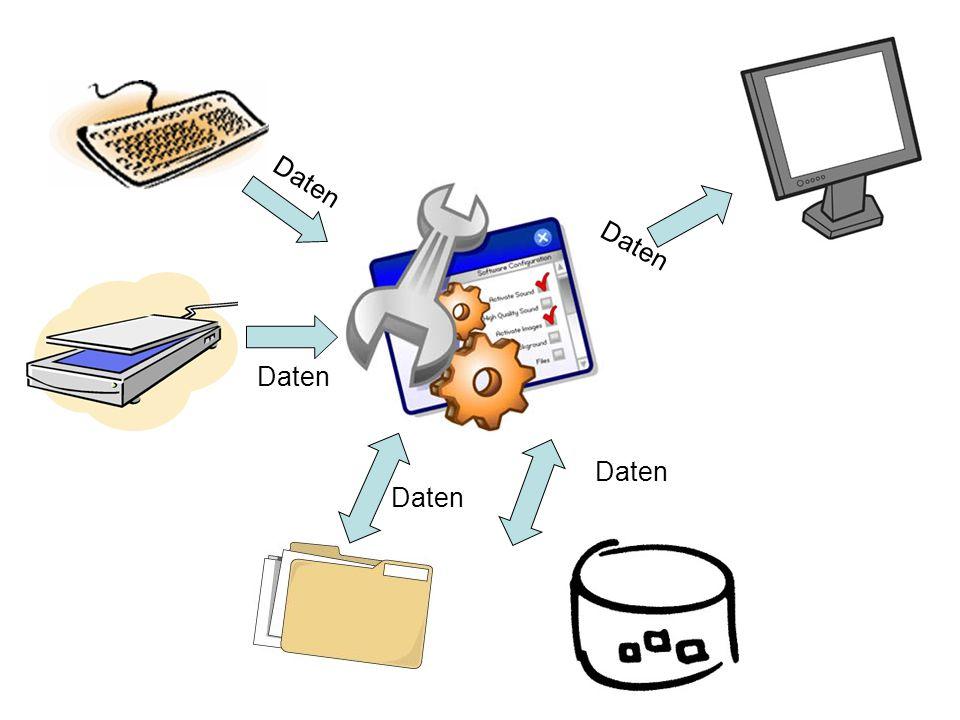 Daten Daten Daten Daten Daten