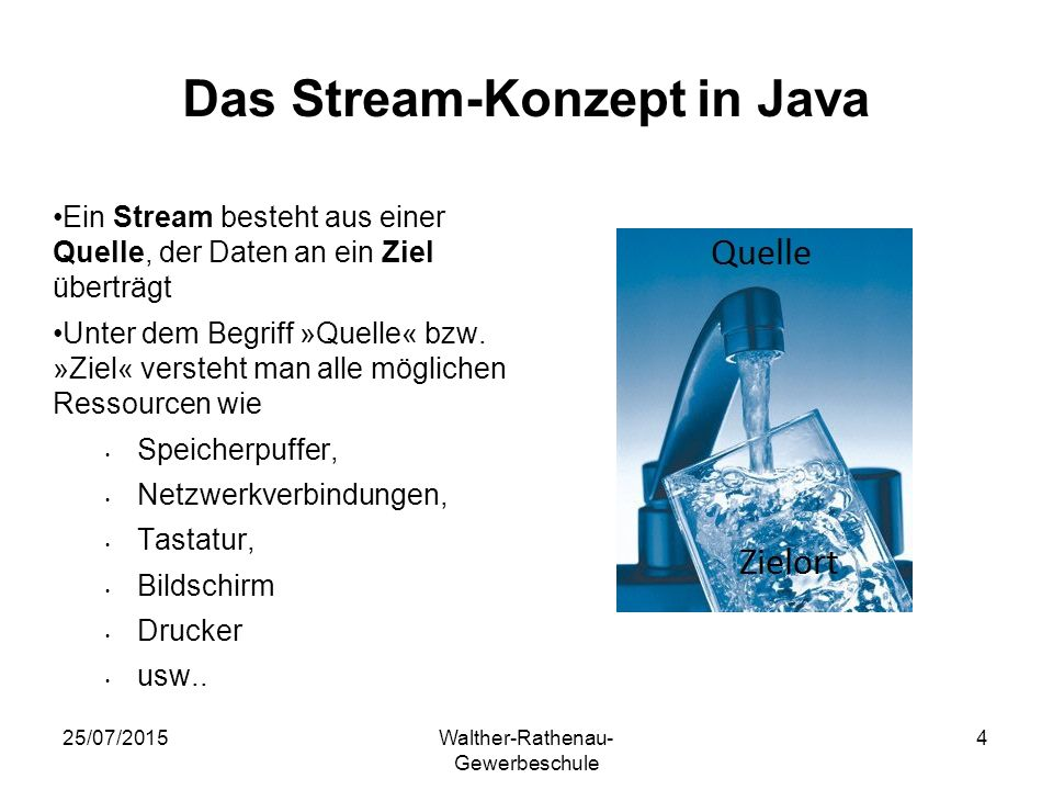 Das Stream-Konzept in Java