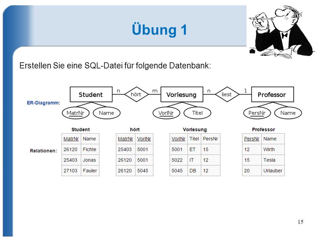 Übung 1 Erstellen Sie eine SQL-Datei für folgende Datenbank: 15 15