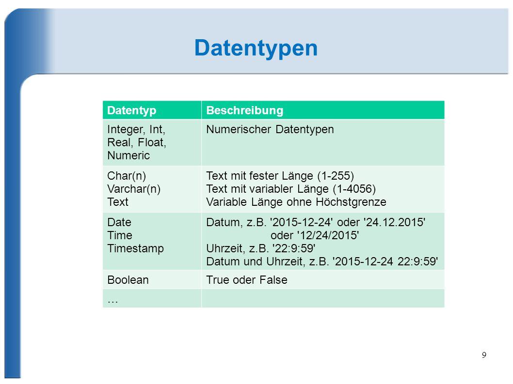 Datentypen Datentyp Beschreibung Integer, Int, Real, Float, Numeric