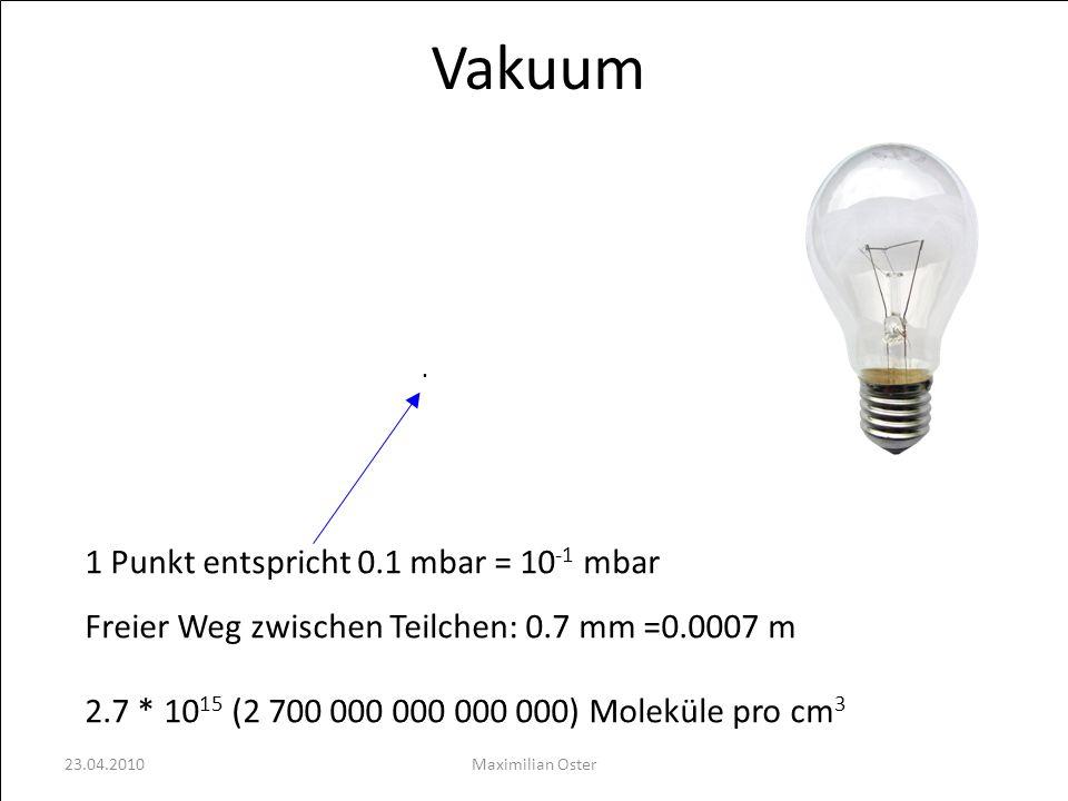 Vakuum 1 Punkt entspricht 0.1 mbar = 10-1 mbar