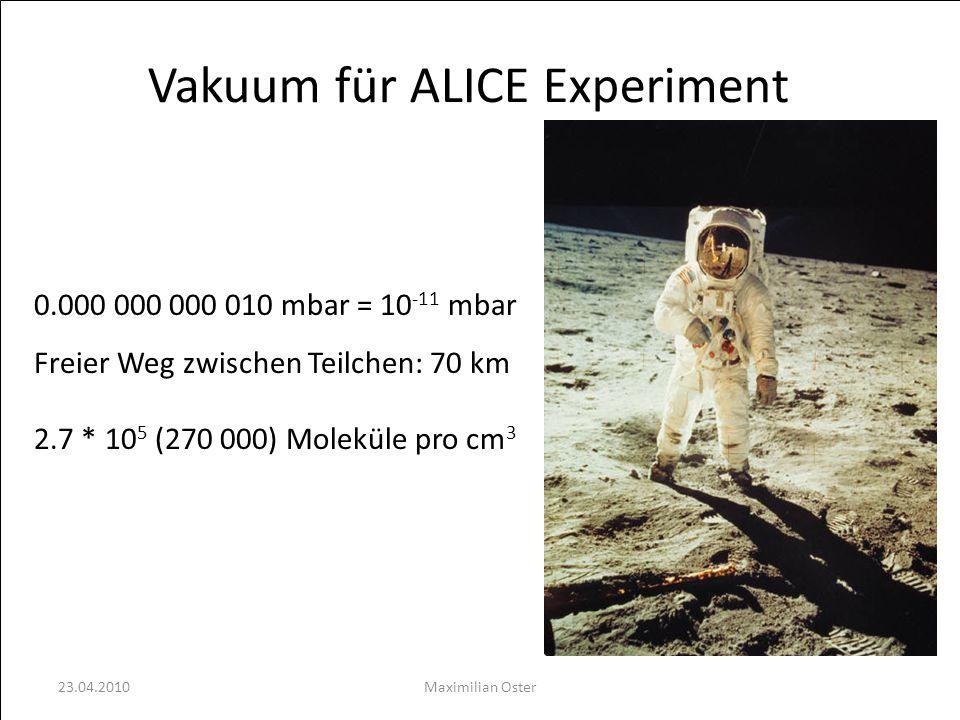 Vakuum für ALICE Experiment